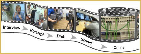 (c)Vision3rhein-ruhr Filmproduktion